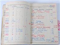 Lot 11-Attributed to Bombadier John Leonard Gurton D.F.M....