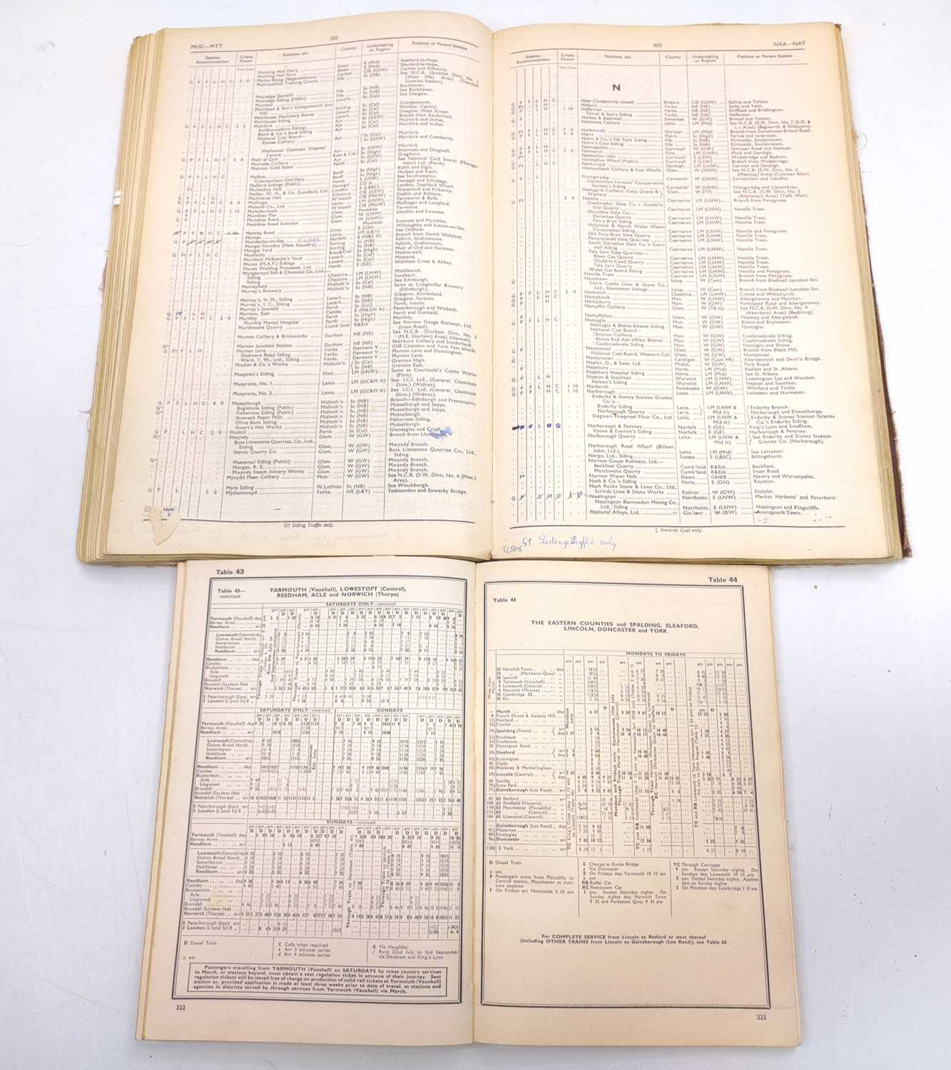 Lot 65 - Eastern Region Passengers services book dated...